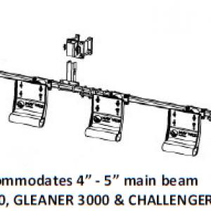 AGCO: Massey/Gleaner/Challenger
